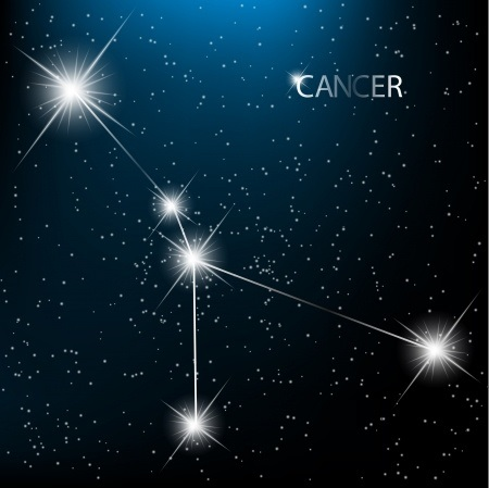 instrideonline.com constellations cancer