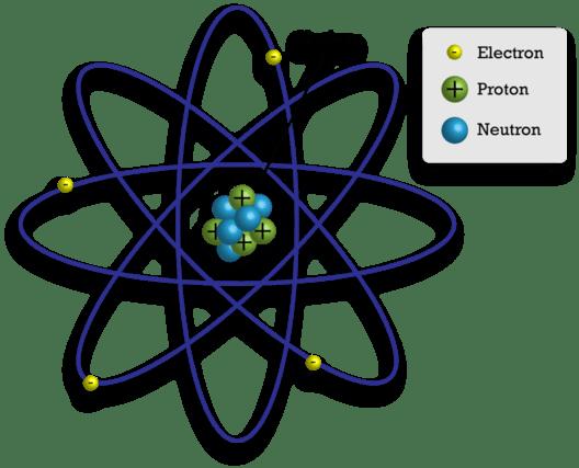 electricity atom-min