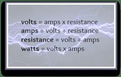 instrideonline.com electricity diagram