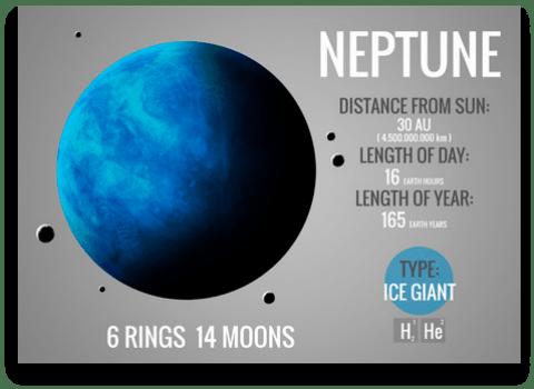 instrideonline.com solar system planet info neptune