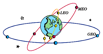 instrideonline.com space news home page earth orbits