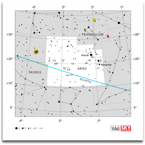 instrideonline.com constellations aries