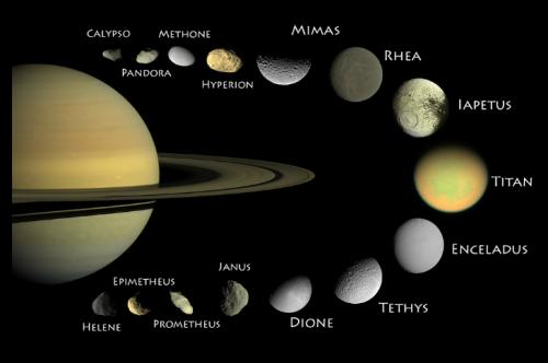 instrideonline.com solar system moons of saturn