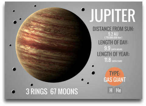 instrideonline.com solar system planet info jupiter