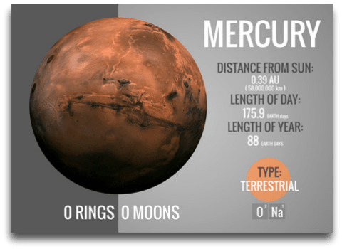 instrideonline.com solar system planet info mercury